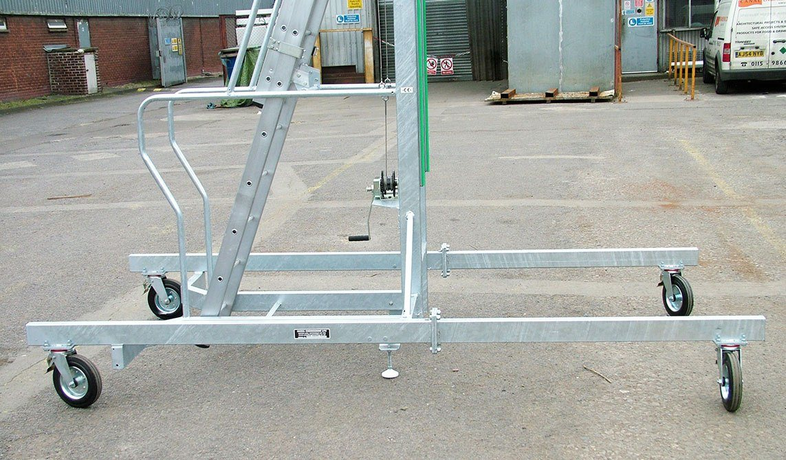 ajax-safe-access-mobile-step-unit